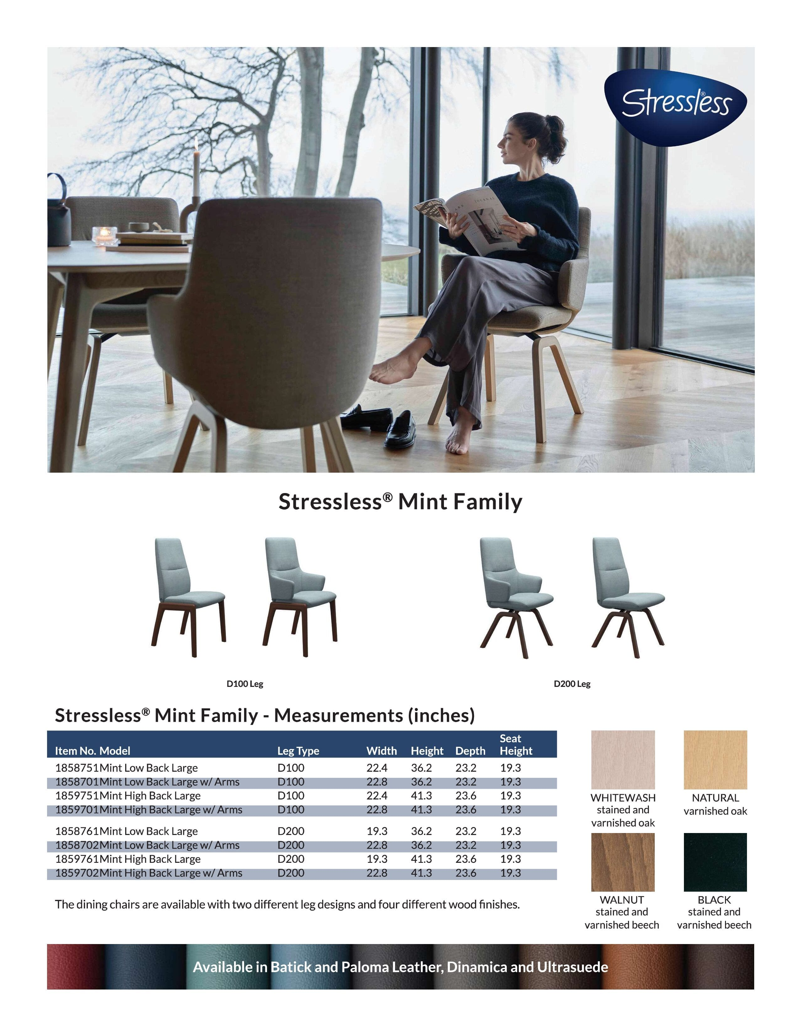Stressless Mint Family Product Sheet